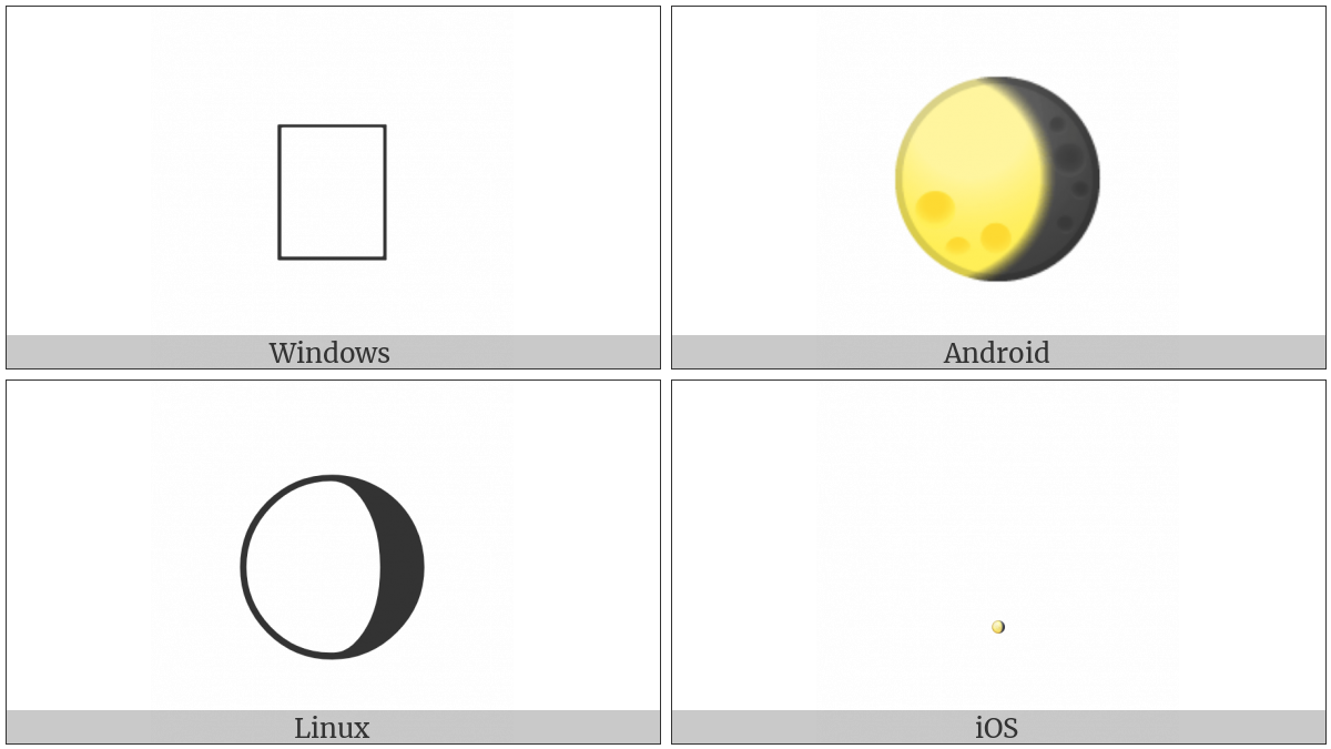 Waning Gibbous Moon Symbol on various operating systems
