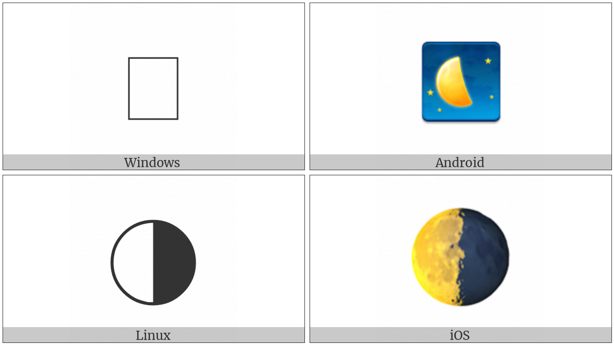 Last Quarter Moon Symbol on various operating systems