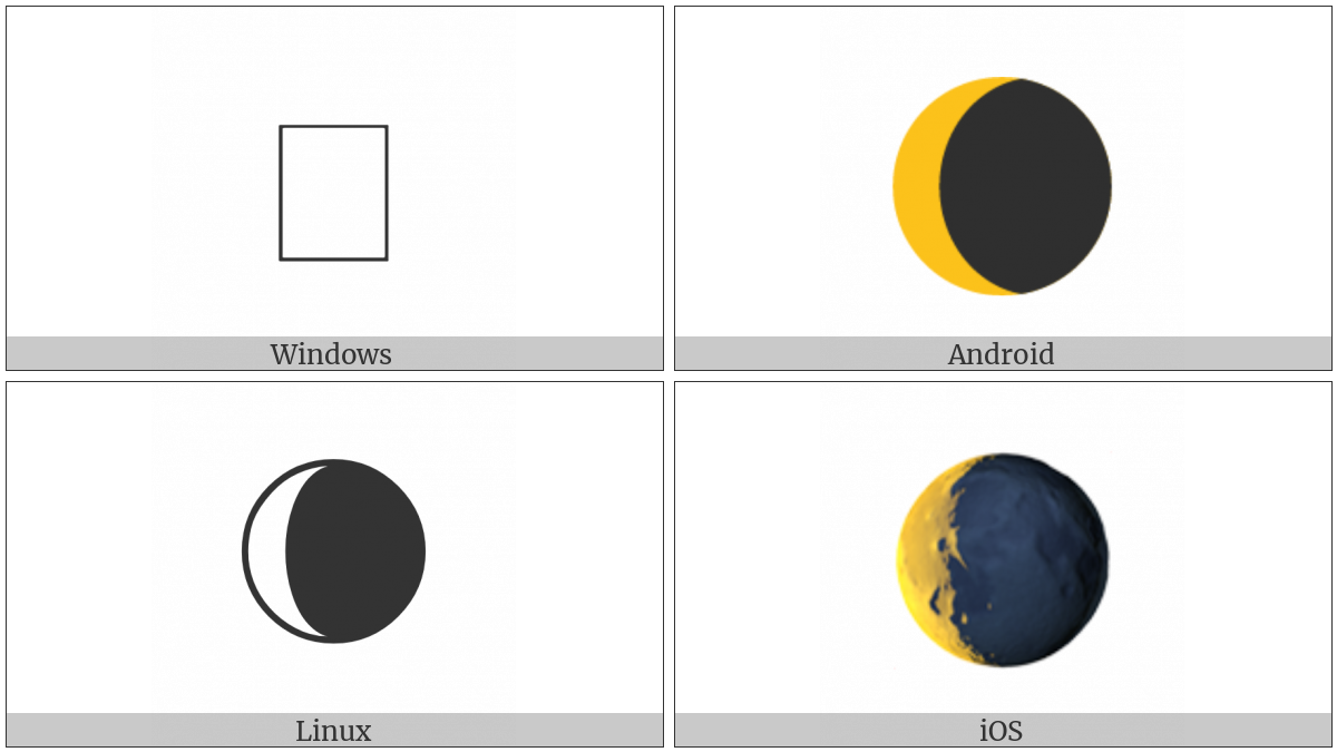 Waning Crescent Moon Symbol on various operating systems