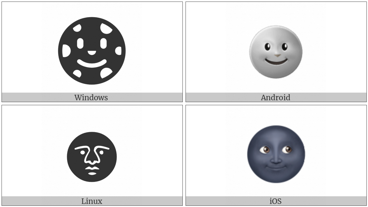 New Moon With Face on various operating systems