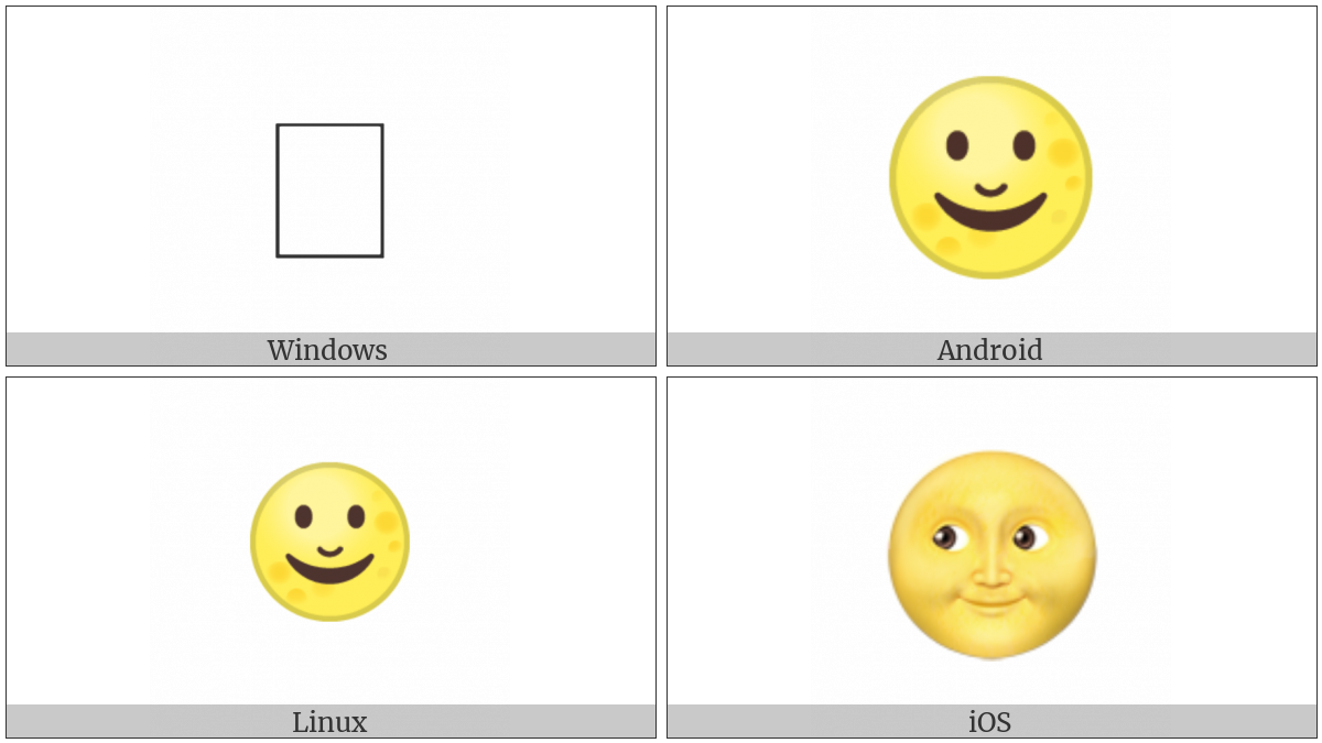 Full Moon With Face on various operating systems