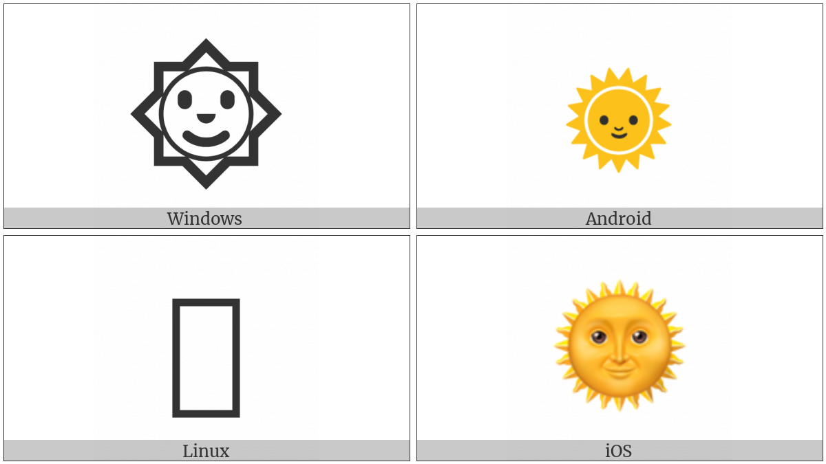 Sun With Face on various operating systems
