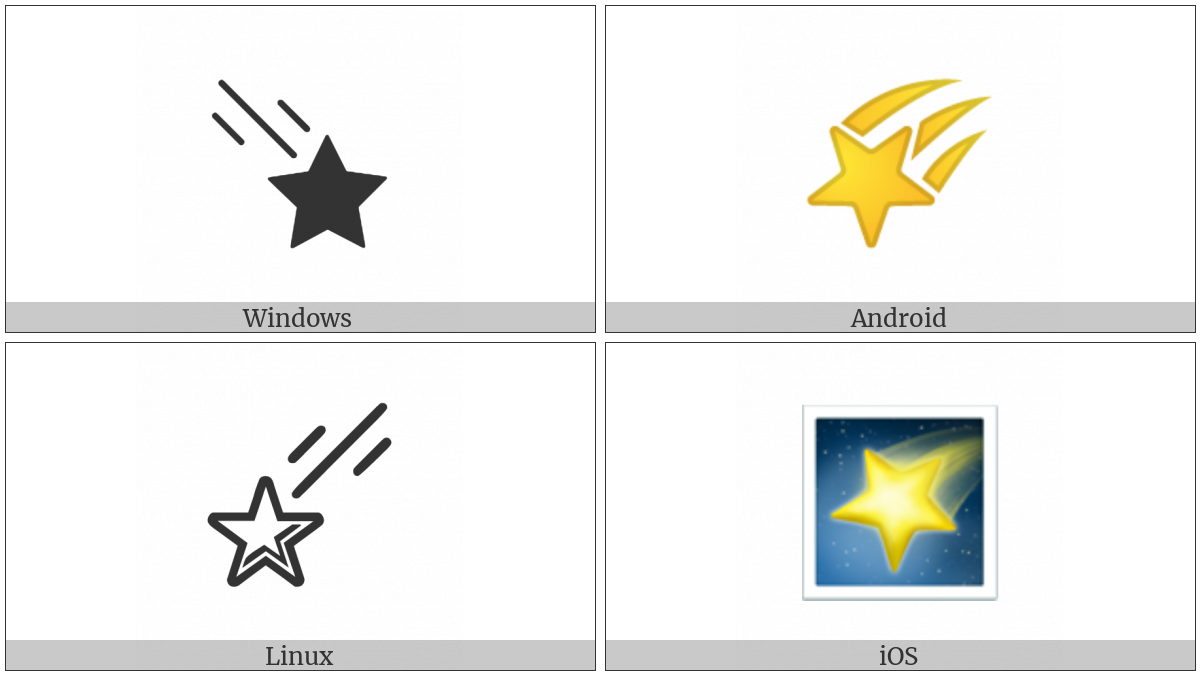Shooting Star on various operating systems