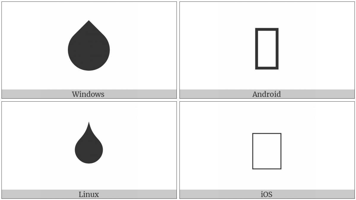 Black Droplet on various operating systems