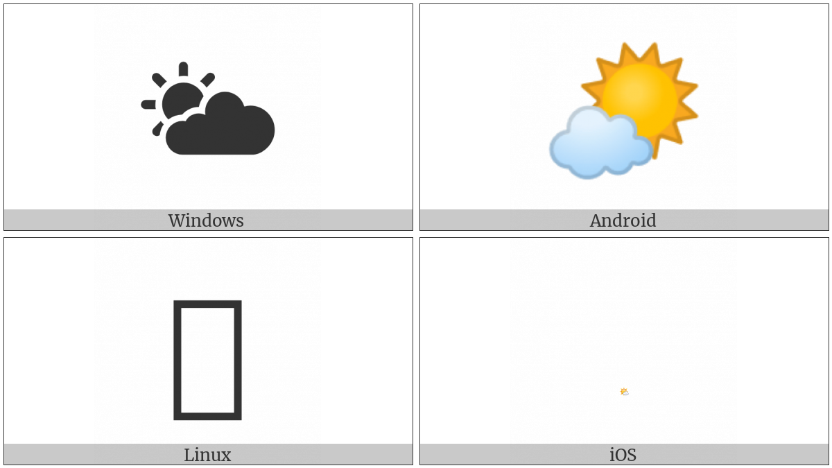 White Sun With Small Cloud on various operating systems