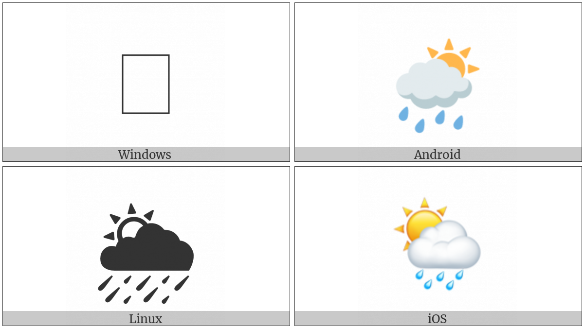 White Sun Behind Cloud With Rain on various operating systems
