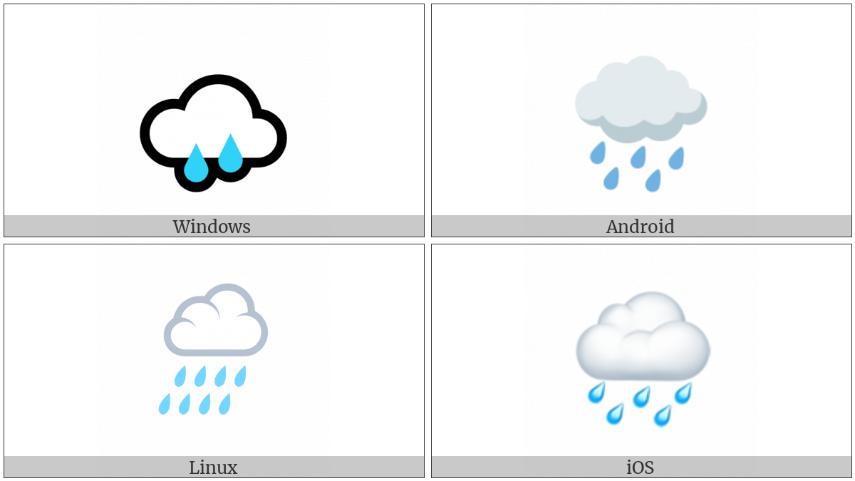 Cloud With Rain on various operating systems