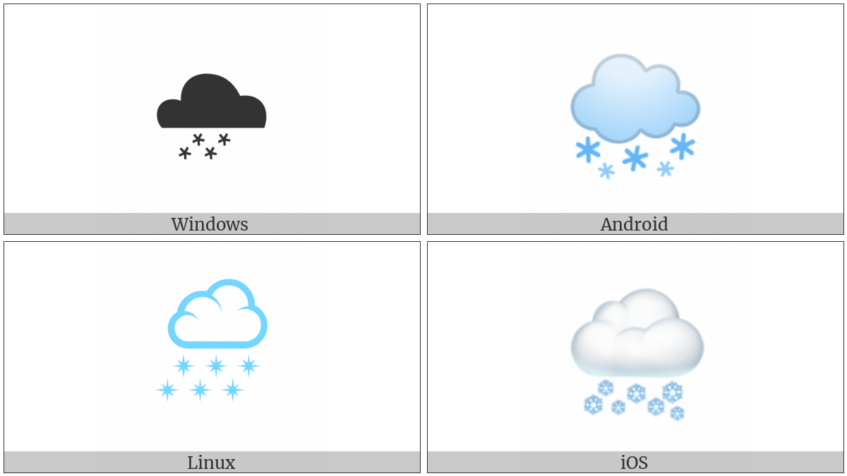 Cloud With Snow on various operating systems