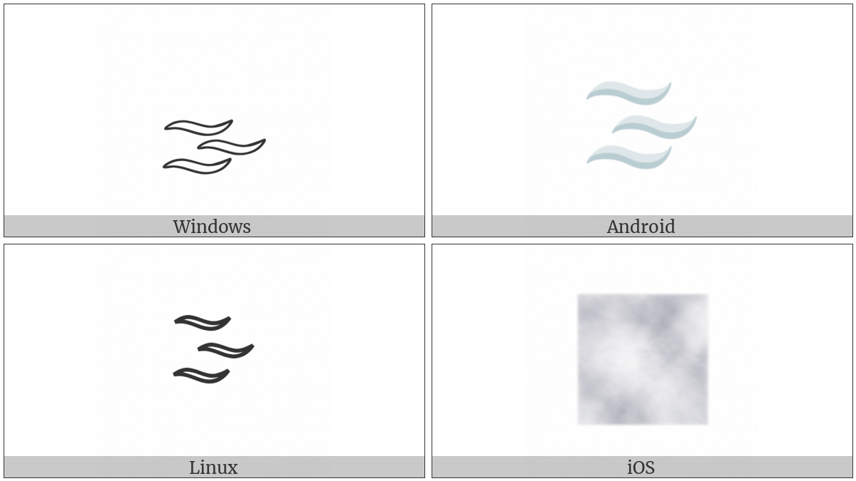Fog on various operating systems