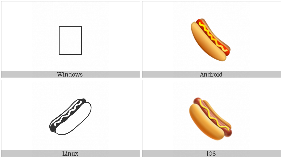 Hot Dog on various operating systems