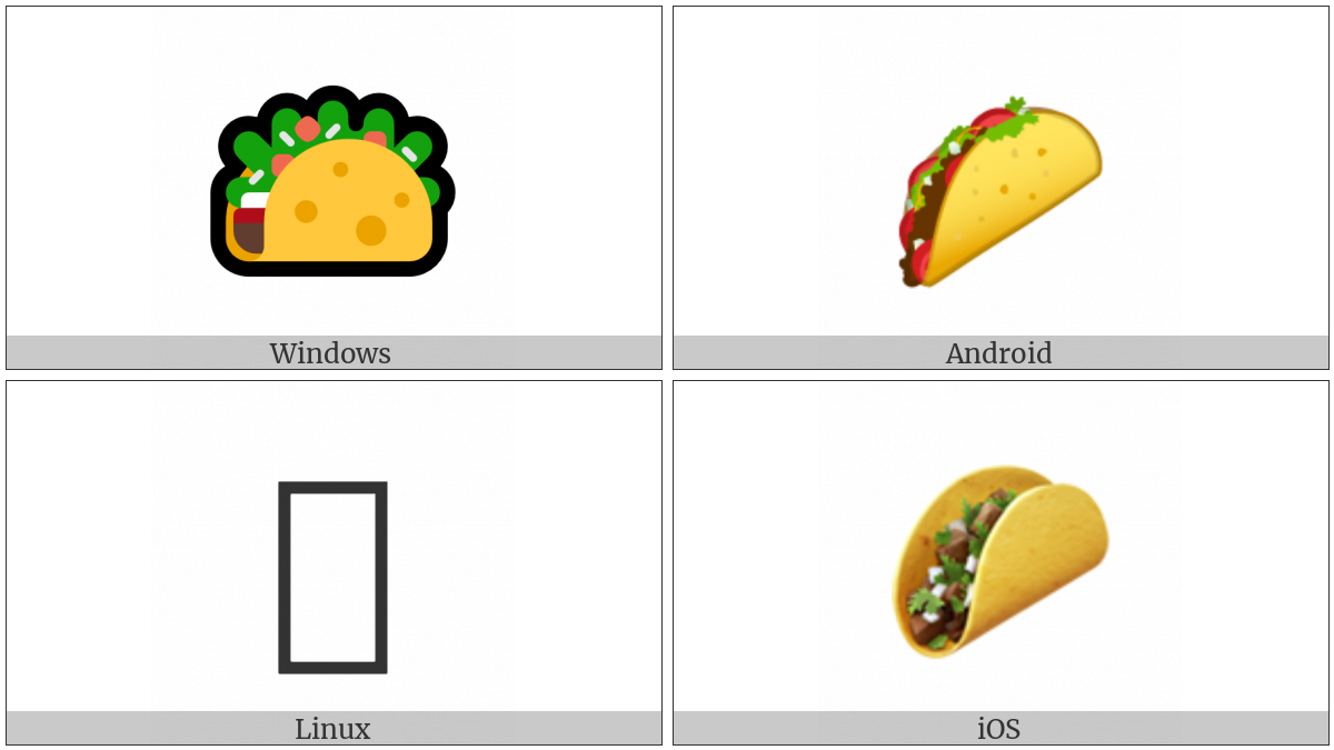 Taco on various operating systems