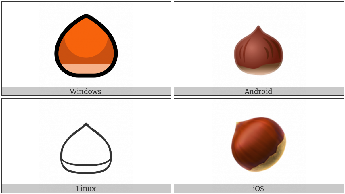 Chestnut on various operating systems