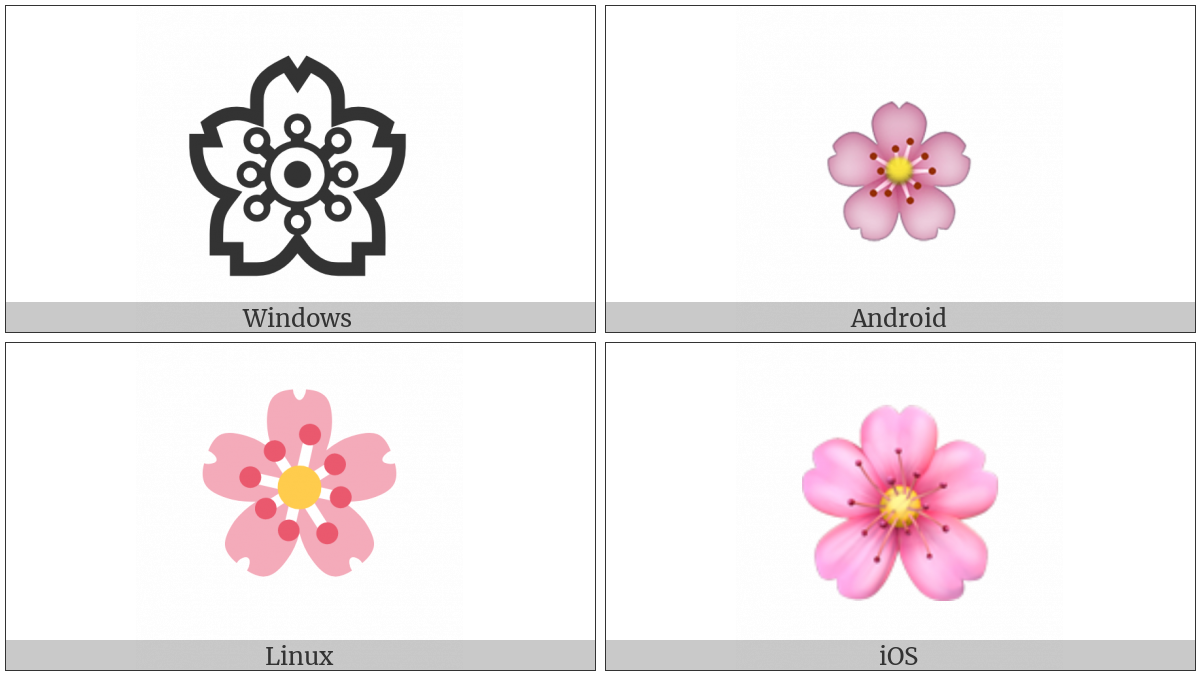 Cherry Blossom on various operating systems