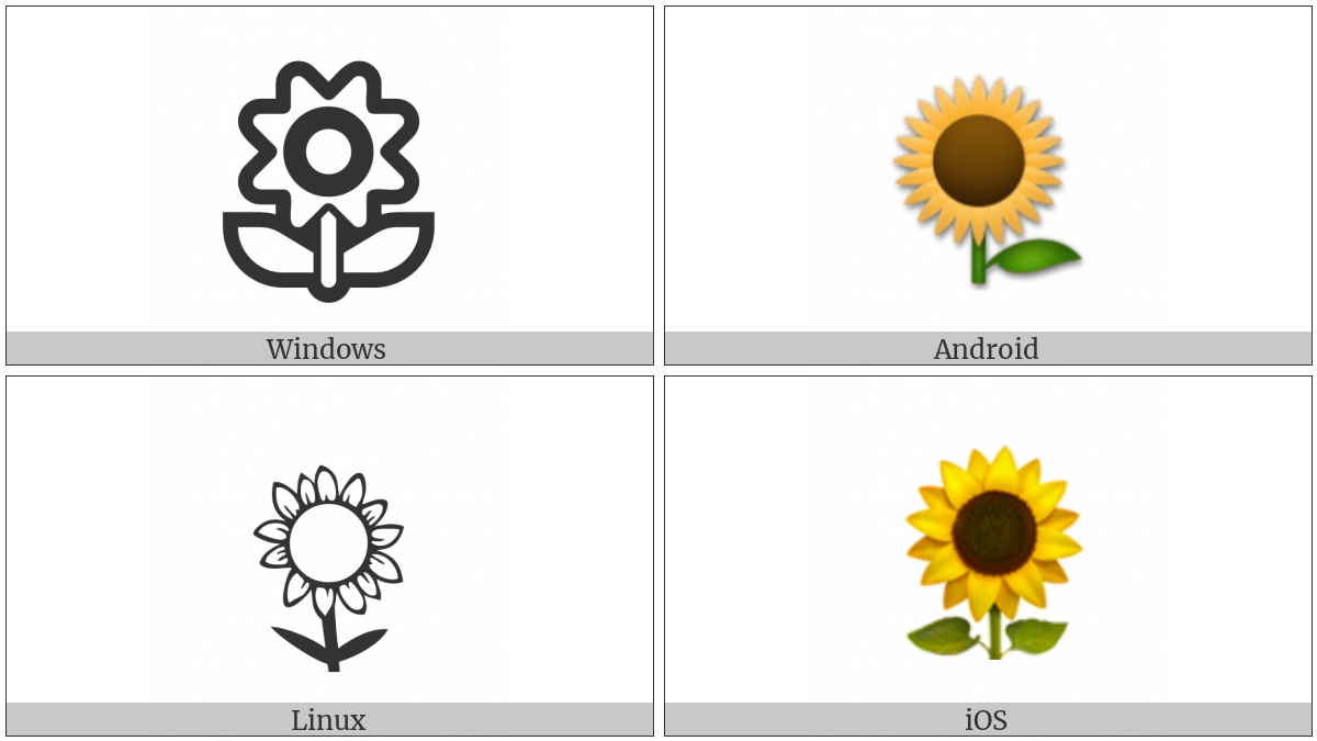Sunflower on various operating systems