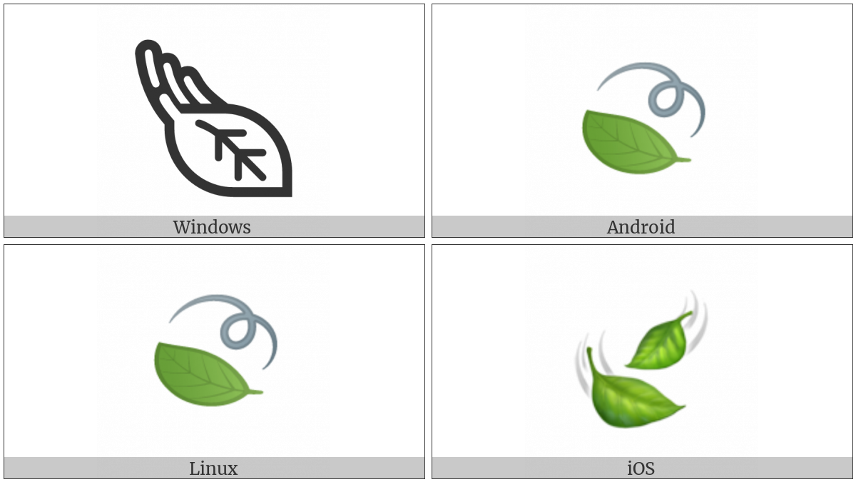 Leaf Fluttering In Wind on various operating systems