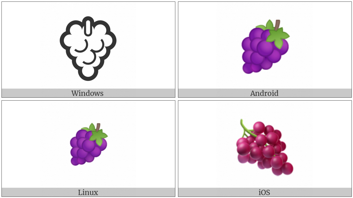 Grapes on various operating systems