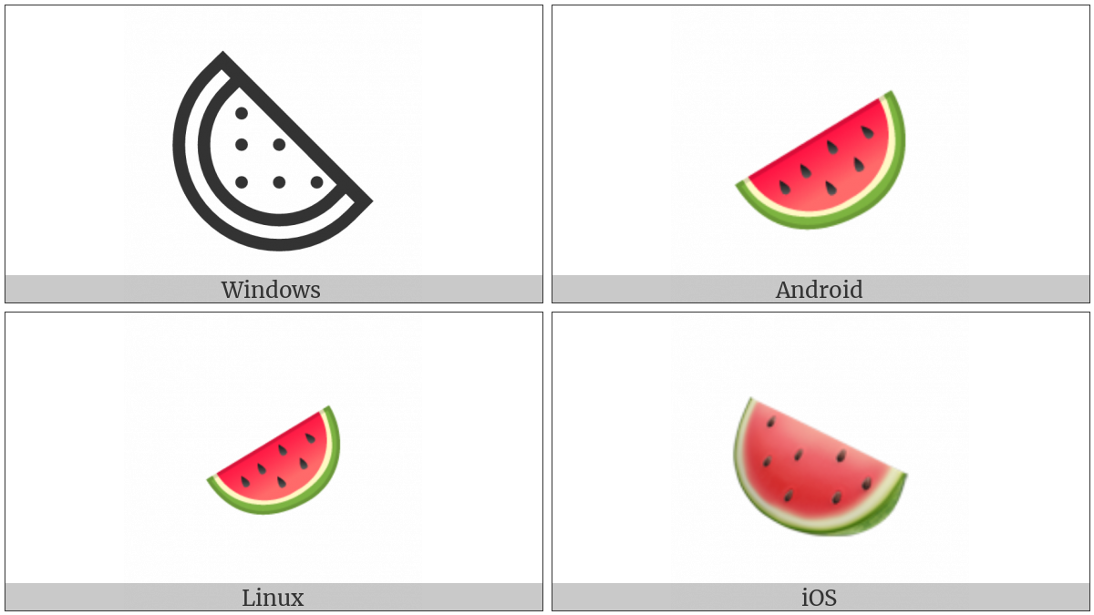 Watermelon on various operating systems