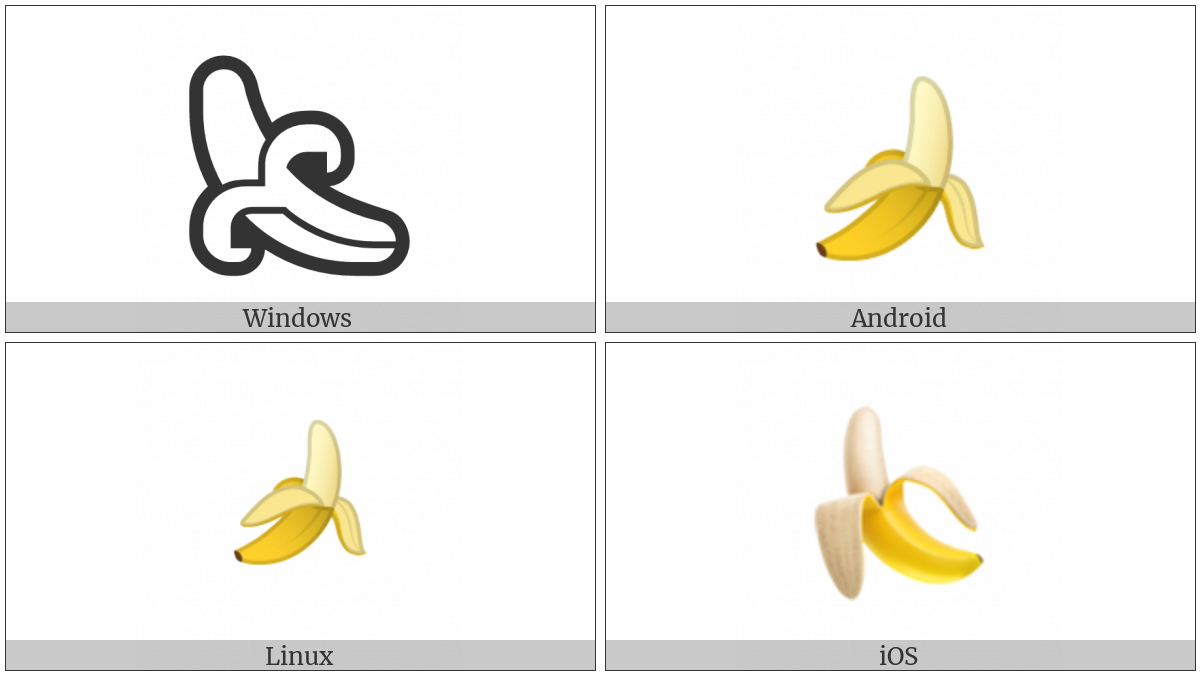 Banana on various operating systems