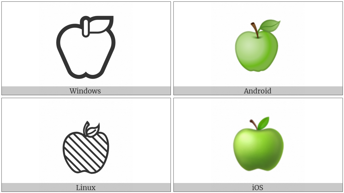 Green Apple on various operating systems