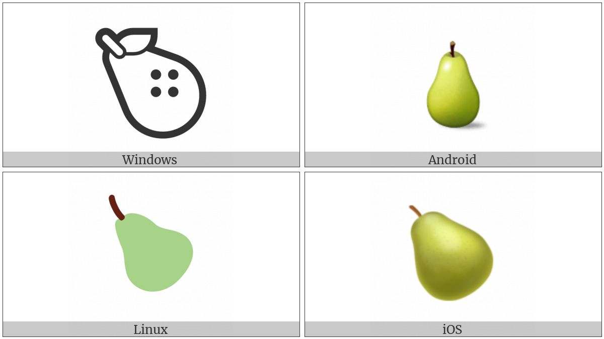 Pear on various operating systems