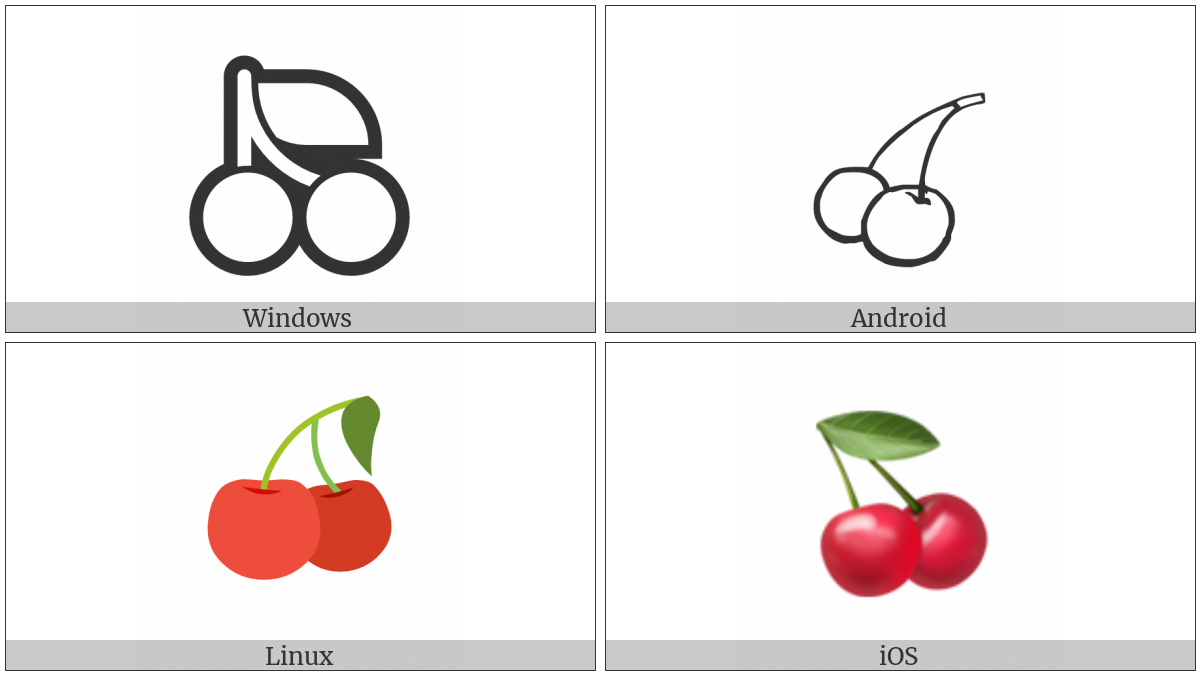 Cherries on various operating systems