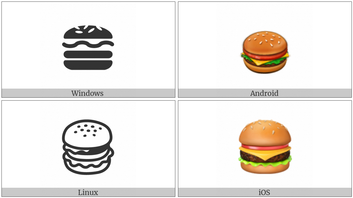 Hamburger on various operating systems