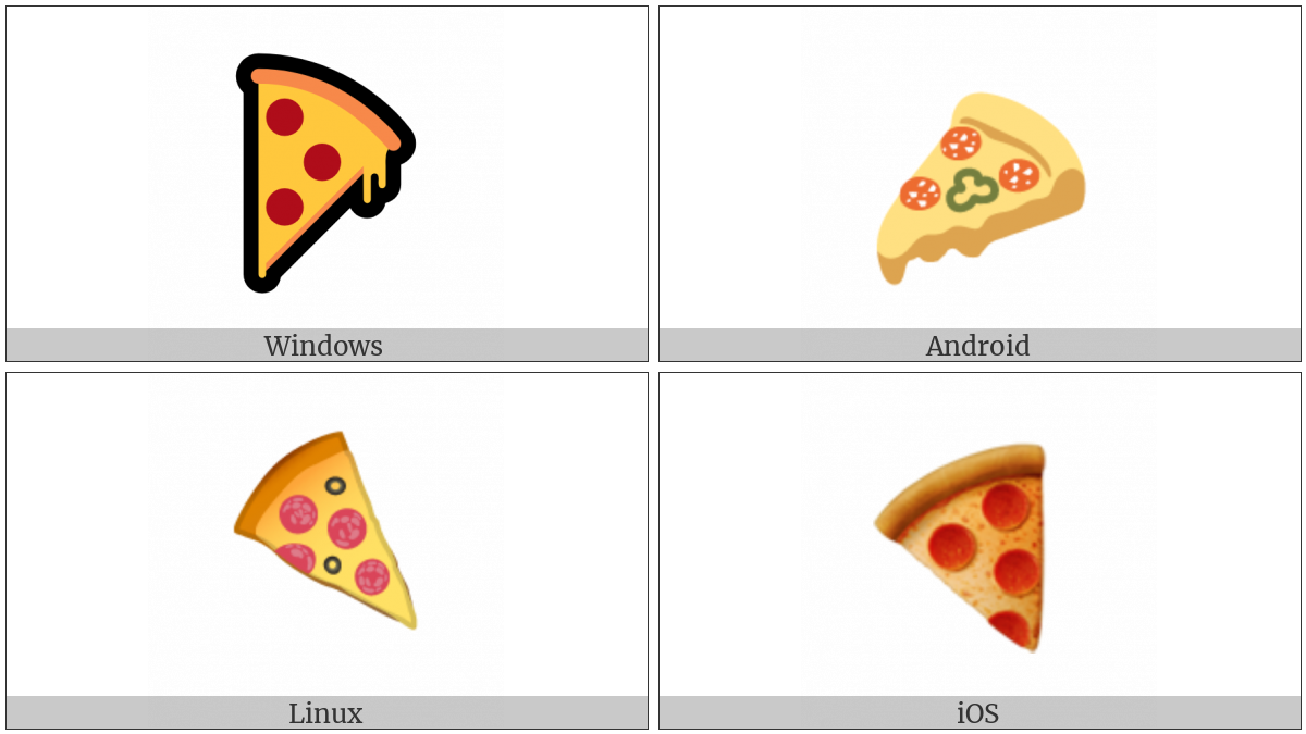 Slice Of Pizza on various operating systems