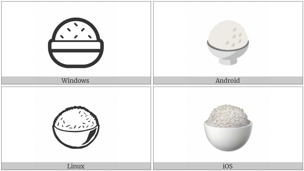 Cooked Rice on various operating systems