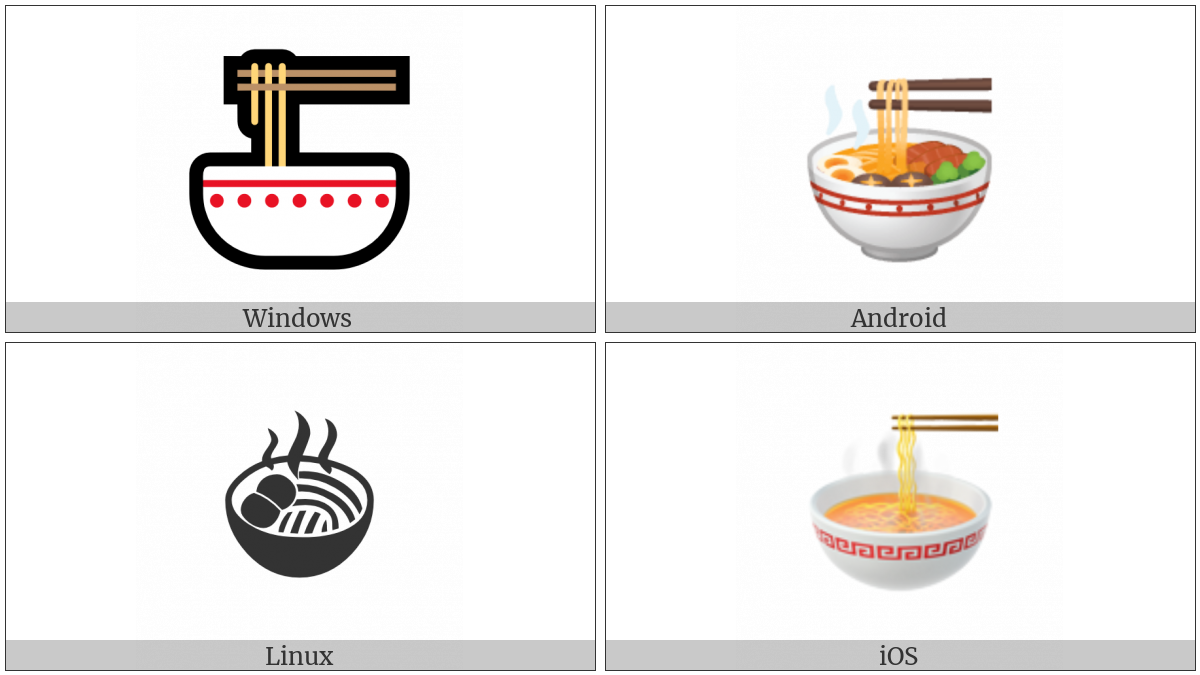 Steaming Bowl on various operating systems