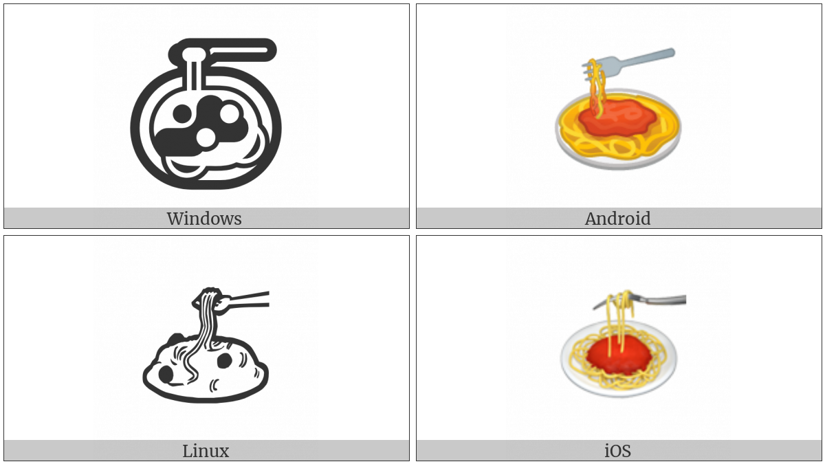 Spaghetti on various operating systems