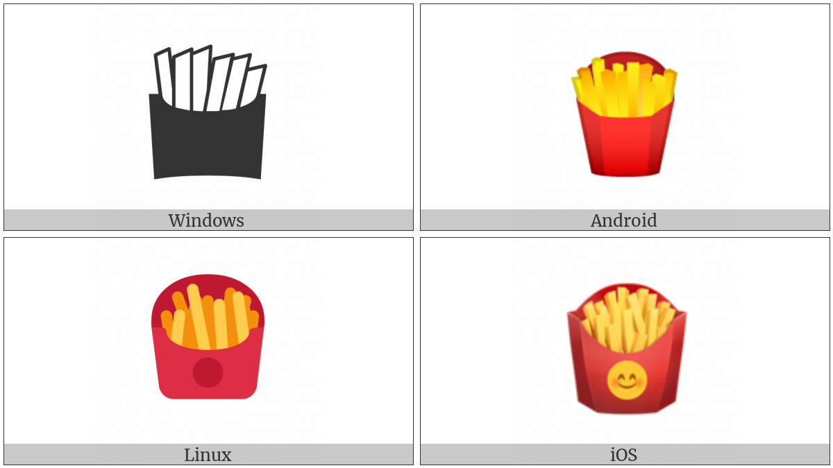 French Fries on various operating systems