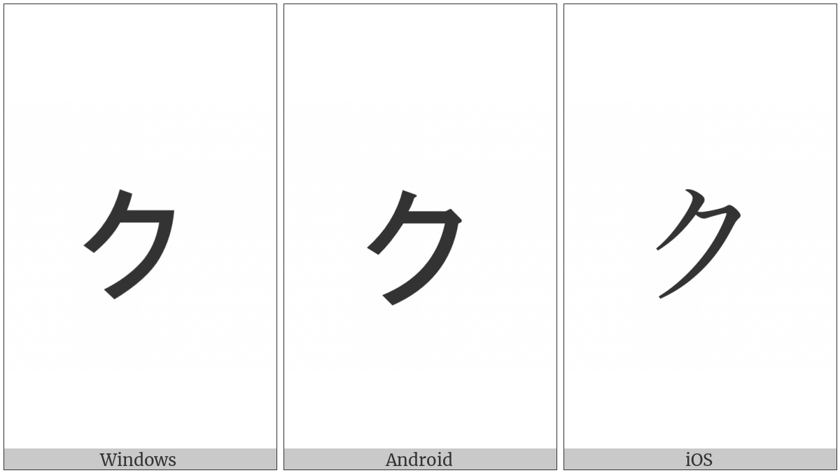 Katakana Letter Small Ku on various operating systems