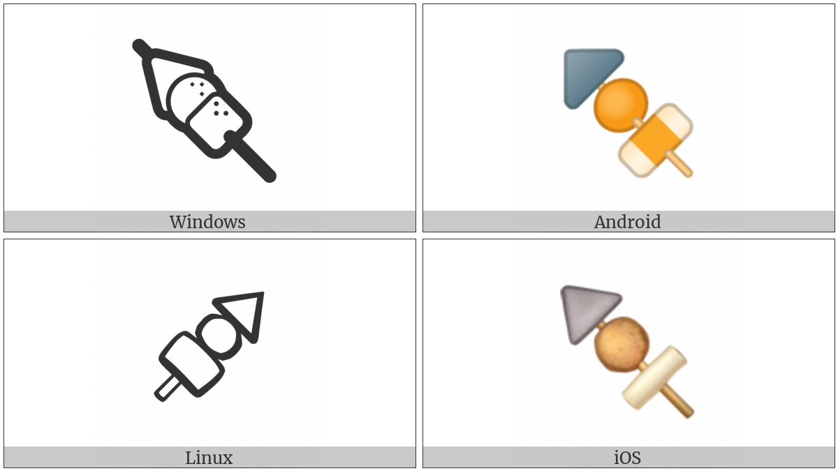 Oden on various operating systems