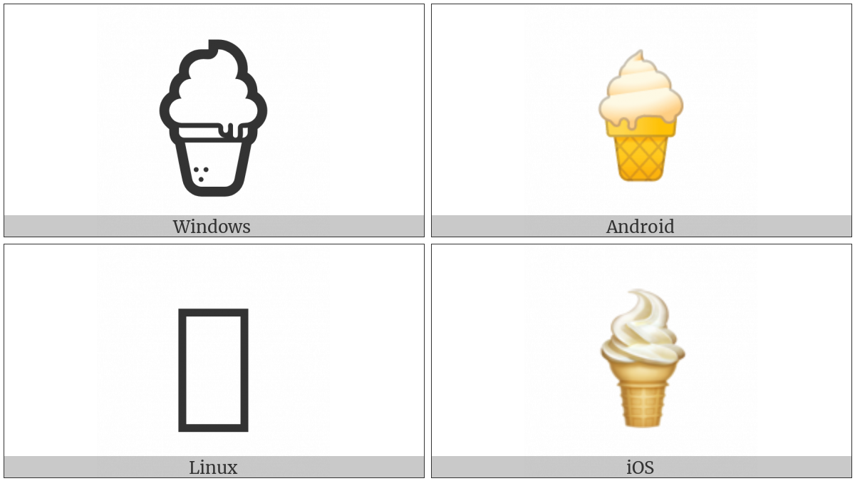 Soft Ice Cream on various operating systems