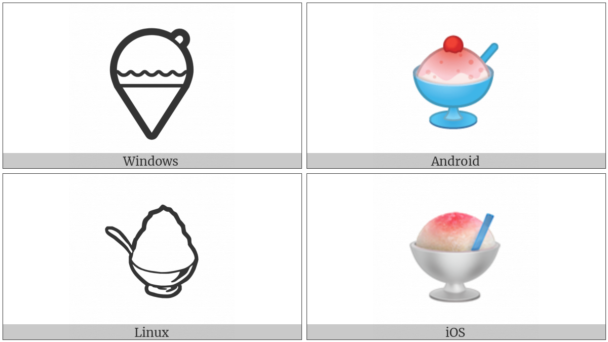 Shaved Ice on various operating systems