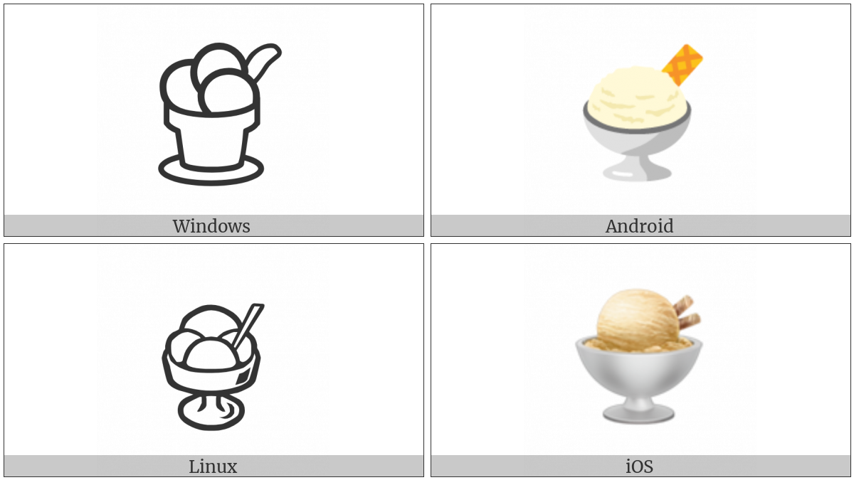 Ice Cream on various operating systems