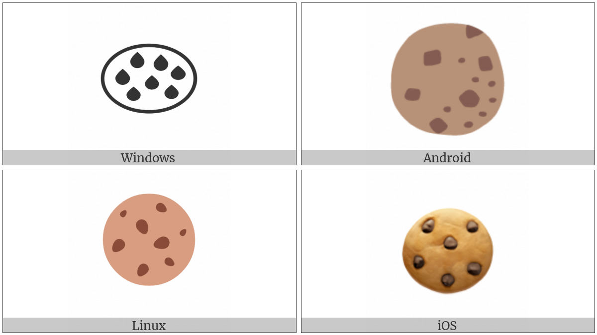 Cookie on various operating systems