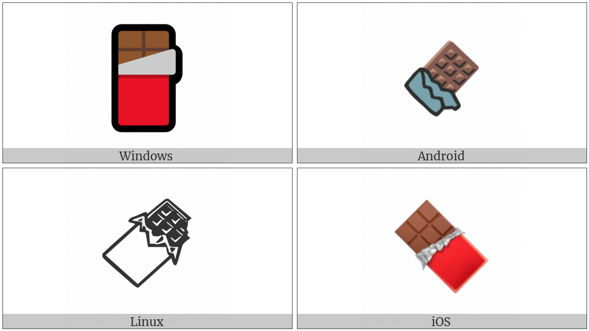 Chocolate Bar on various operating systems