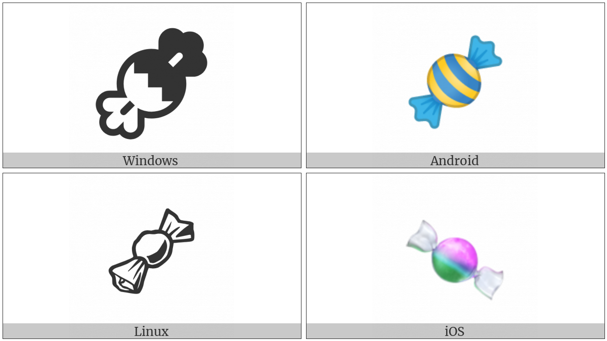 Candy on various operating systems