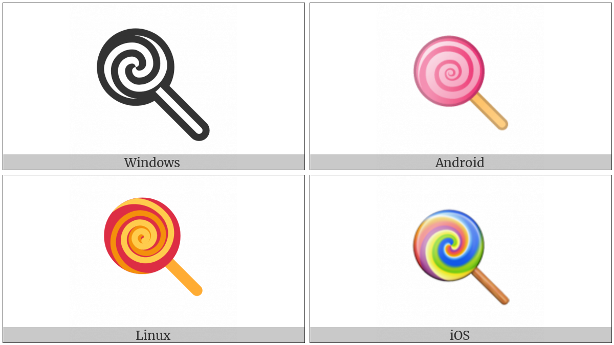 Lollipop on various operating systems