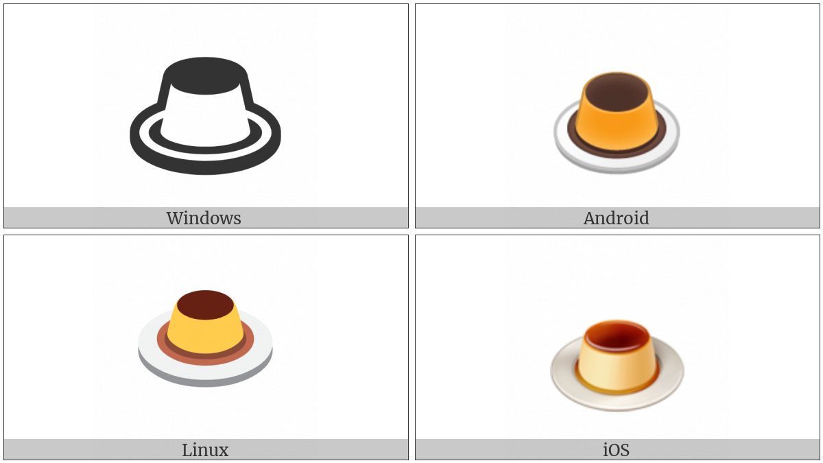 Custard on various operating systems