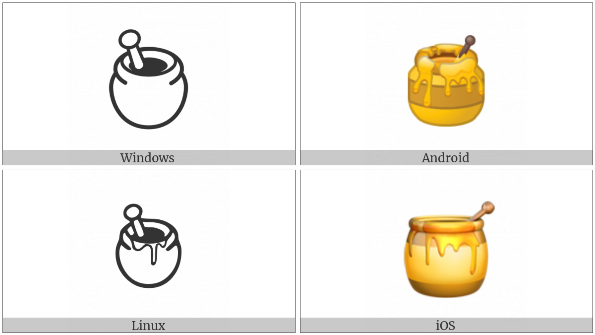 Honey Pot on various operating systems