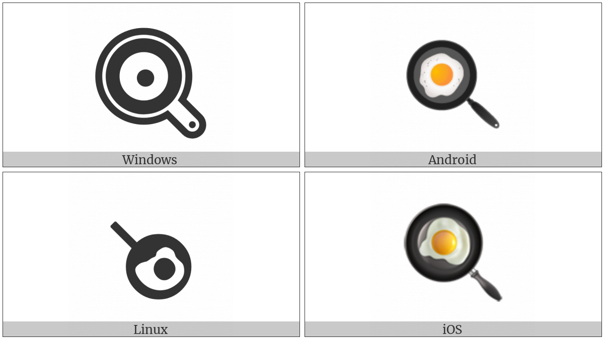 Cooking on various operating systems
