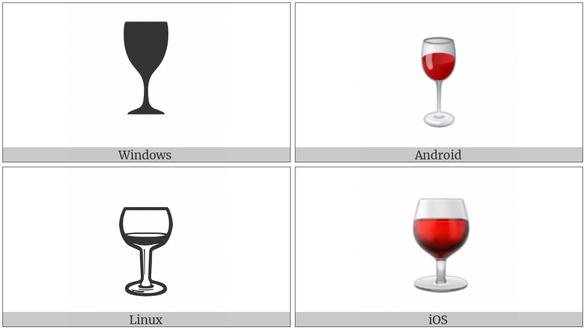 Wine Glass on various operating systems