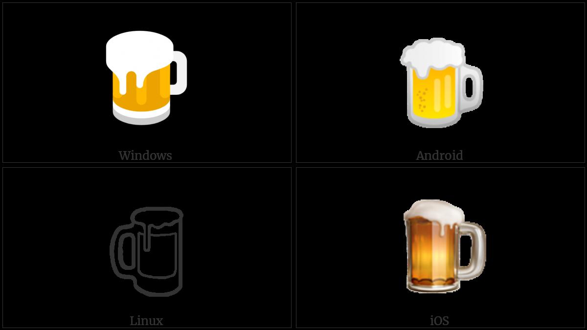Beer Mug on various operating systems