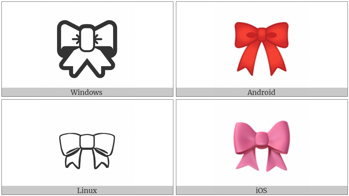 Ribbon on various operating systems