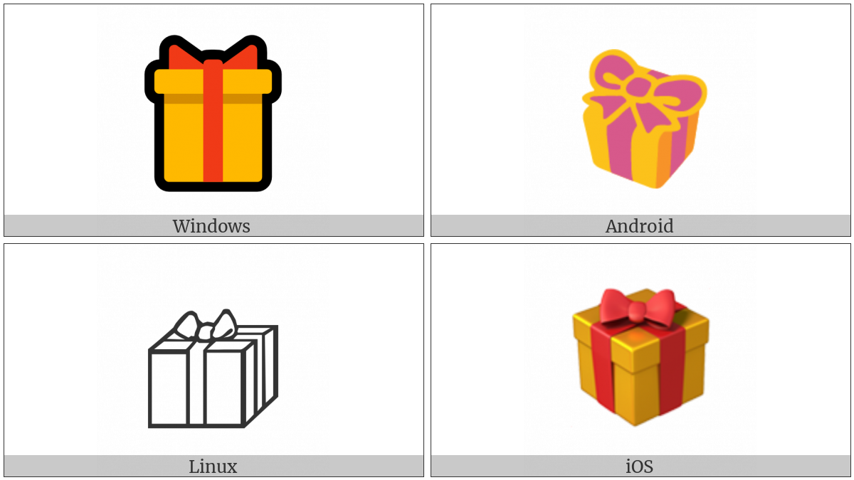 Wrapped Present on various operating systems