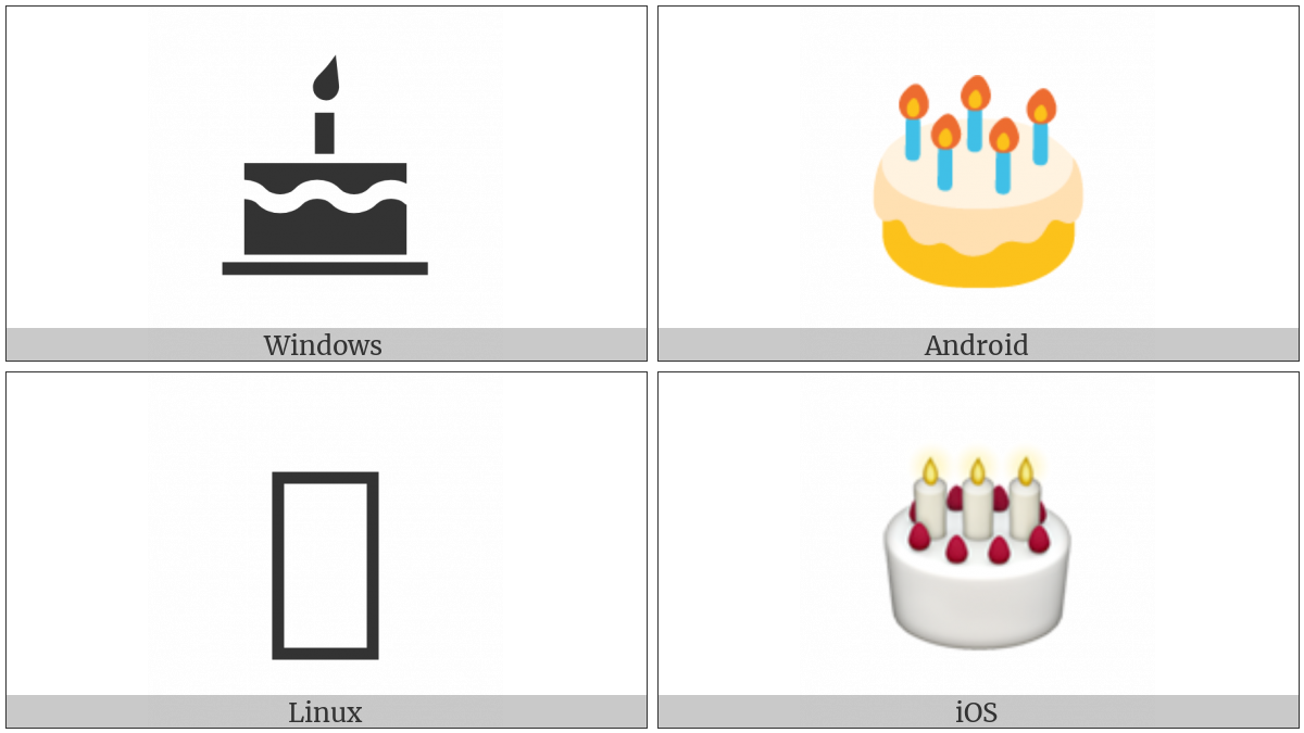 Birthday Cake Utf 8 Icons