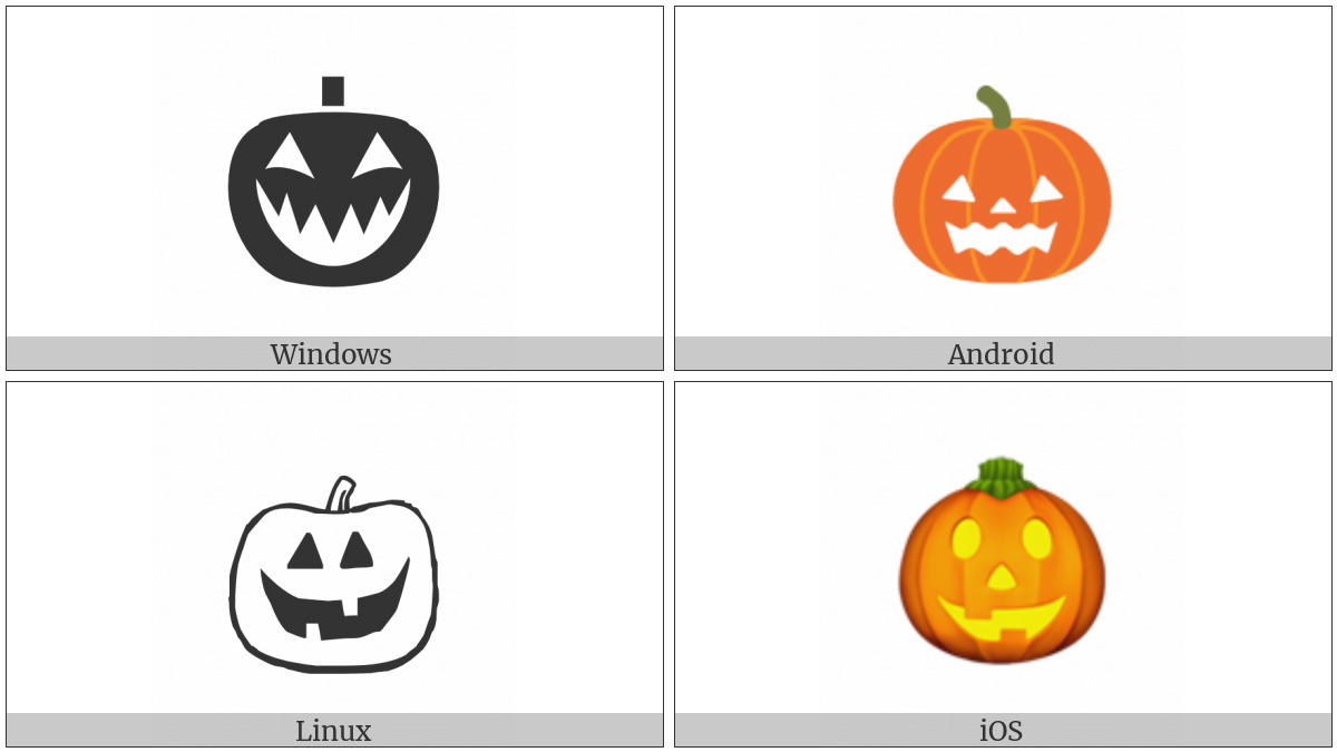 Jack-O-Lantern on various operating systems