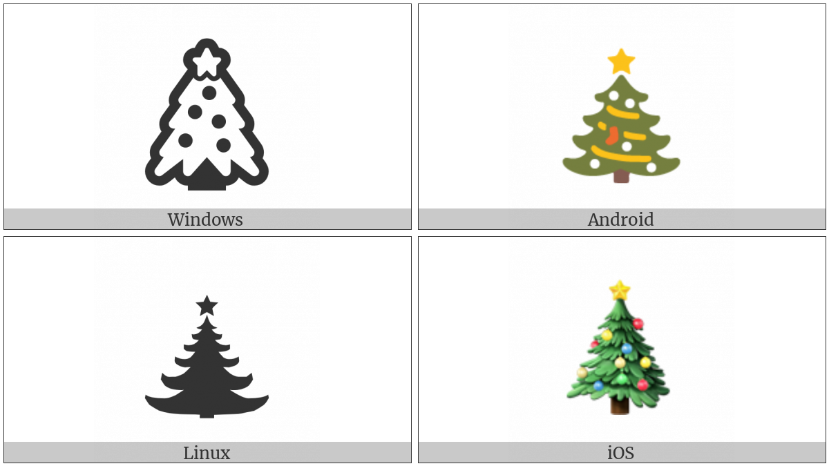 Christmas Tree on various operating systems